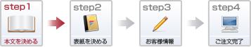 Step1:本文を決める